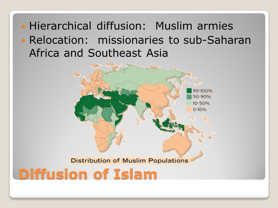 Diffusion of Islam Hierarchical diffusion: Muslim armies