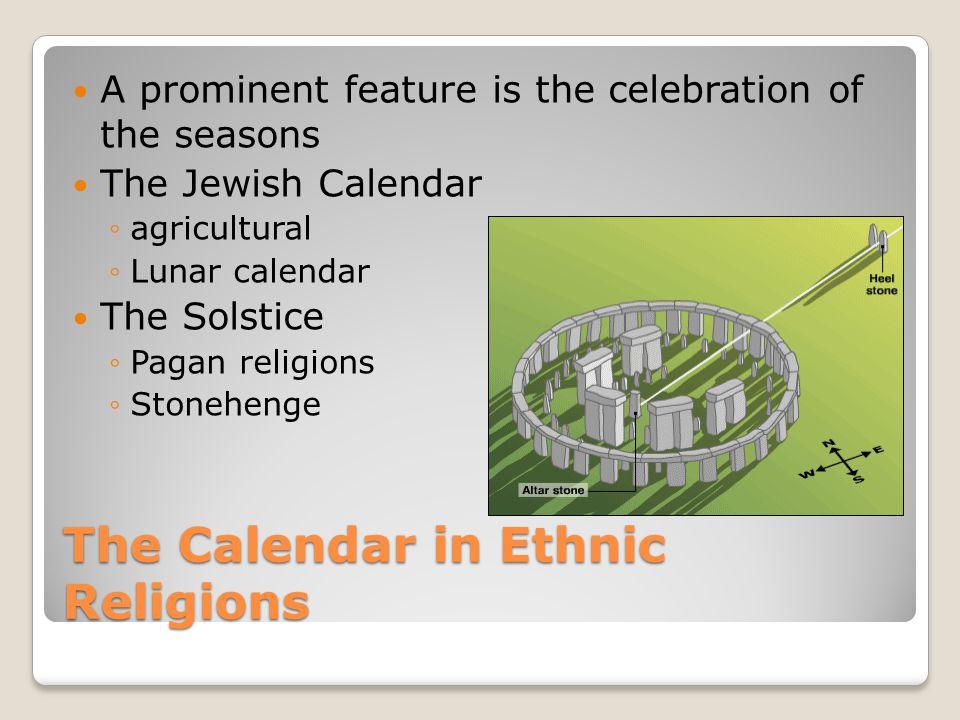 The Calendar in Ethnic Religions