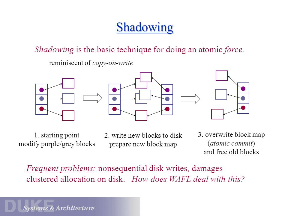 Shadowing Shadowing is the basic technique for doing an atomic force.