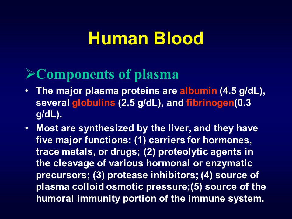 Human Blood Components of plasma