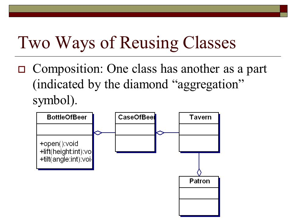 Two Ways of Reusing Classes