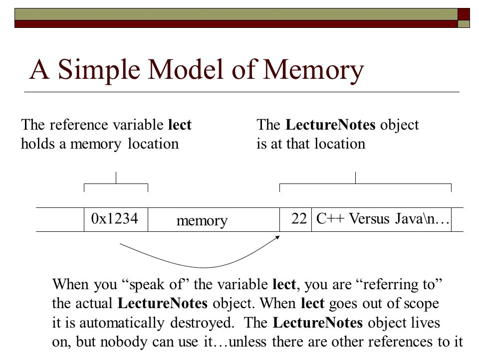 A Simple Model of Memory