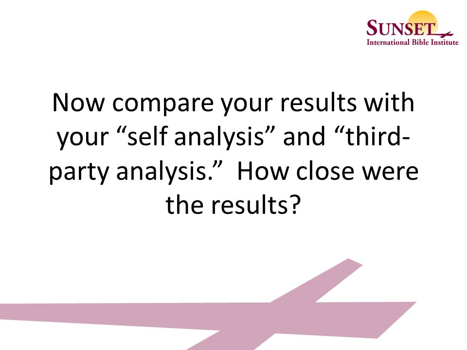 Now compare your results with your self analysis and third-party analysis. How close were the results