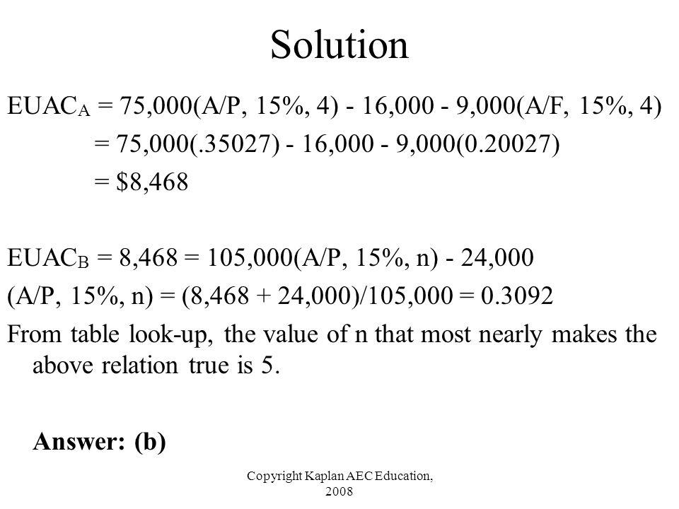 Copyright Kaplan AEC Education, 2008