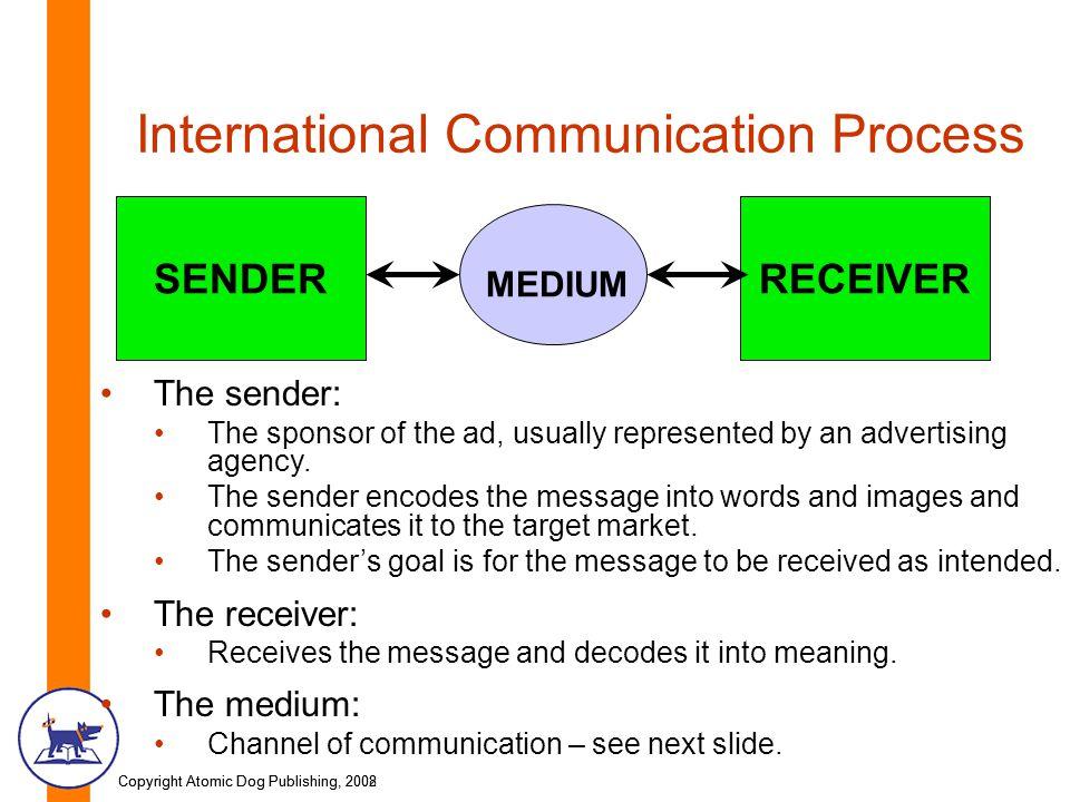 International Communication Process