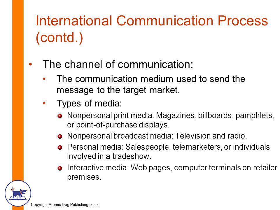 International Communication Process (contd.)