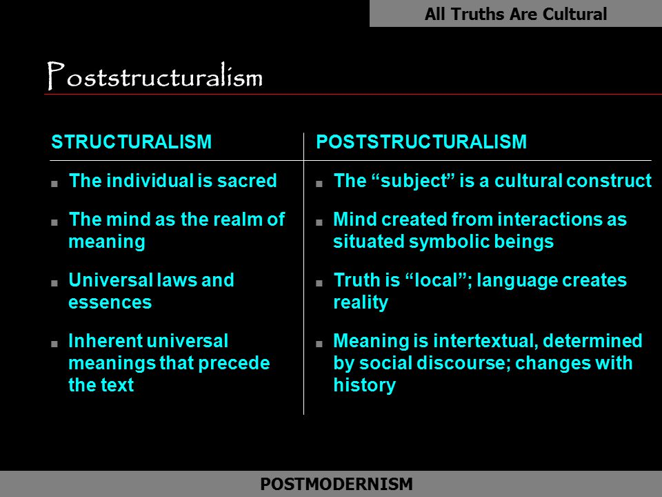 All Truths Are Cultural