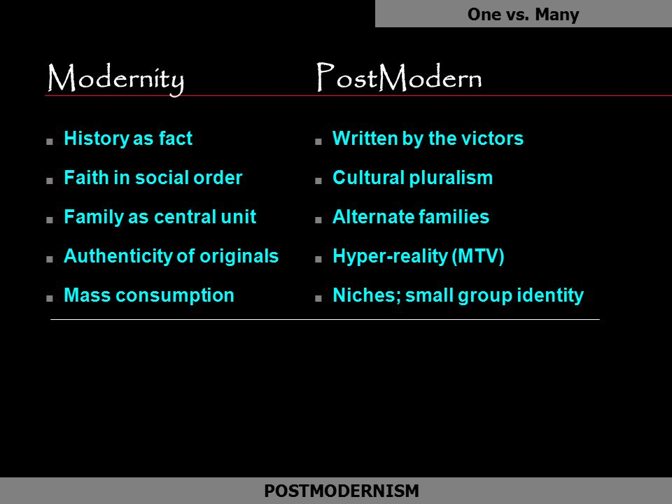 Modernity PostModern History as fact Faith in social order