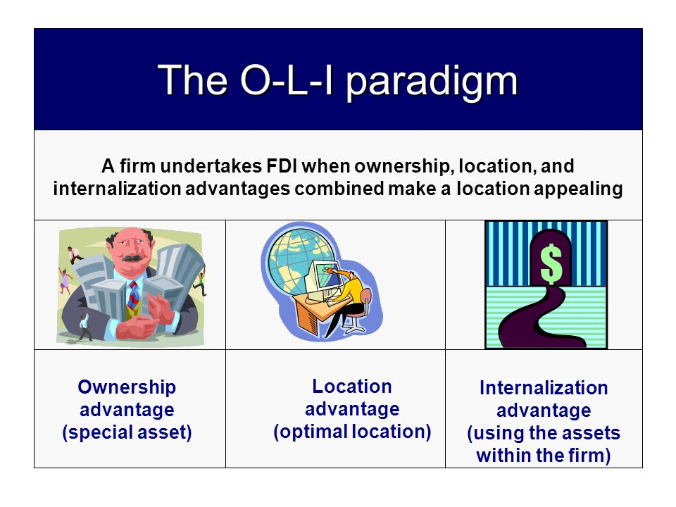 The O-L-I paradigm A firm undertakes FDI when ownership, location, and internalization advantages combined make a location appealing.
