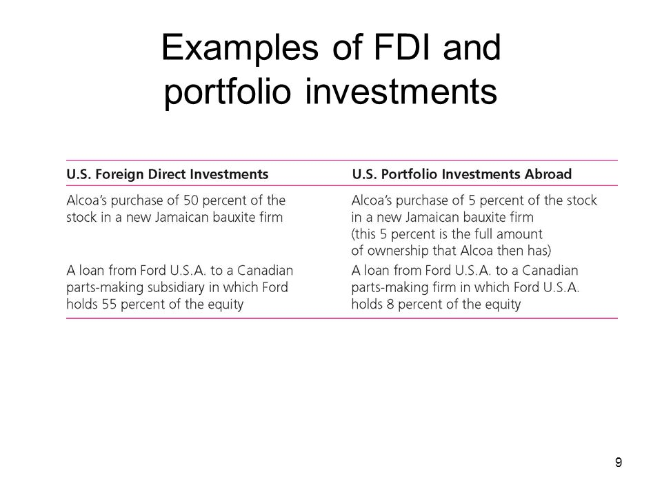 Examples of FDI and portfolio investments