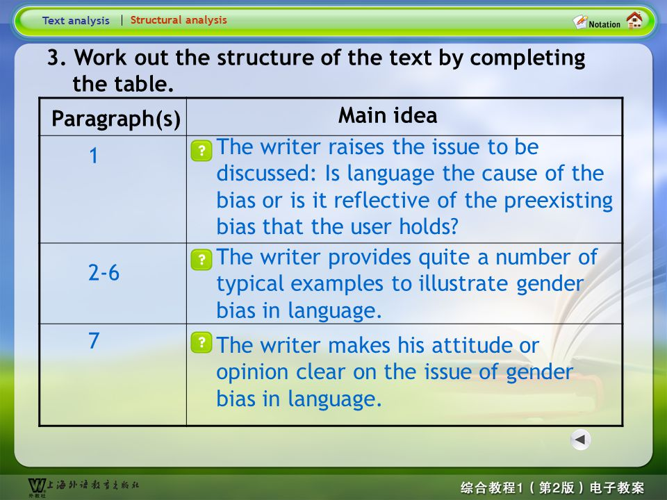 3. Work out the structure of the text by completing the table.