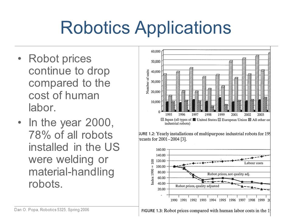 Robotics Applications