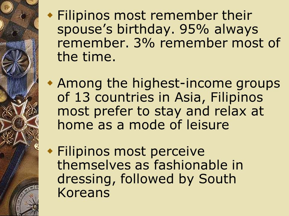 Filipinos most remember their spouse's birthday. 95% always remember