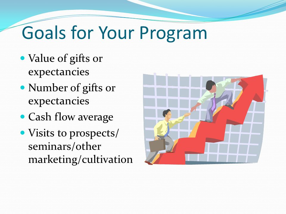 Goals for Your Program Value of gifts or expectancies