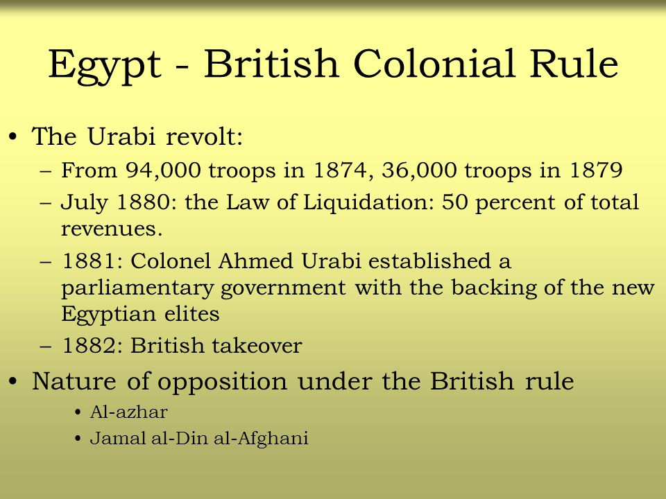 Egypt - British Colonial Rule