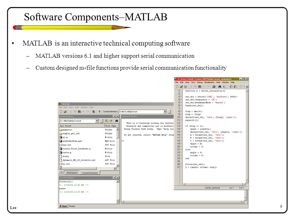 Software Components–Simulink