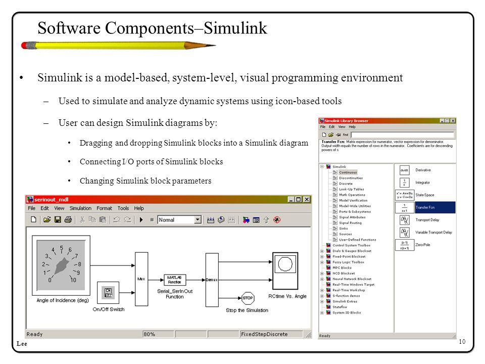 Software Components–Dials and Gauges Blockset