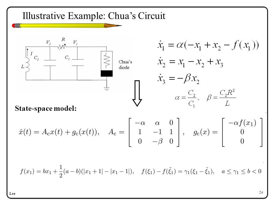 Chua's System—Sampled Data Representation