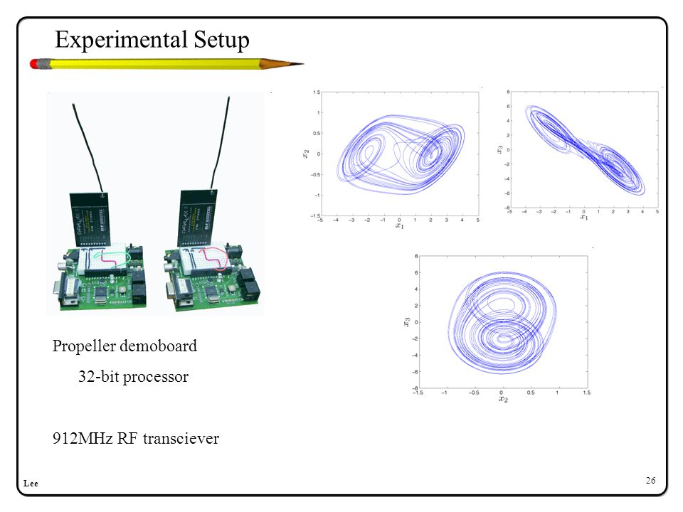 Proposed Research—II Develop a state feedback controller for the pulse synchronization of a master-slave chaotic system in the sampled-data setting.