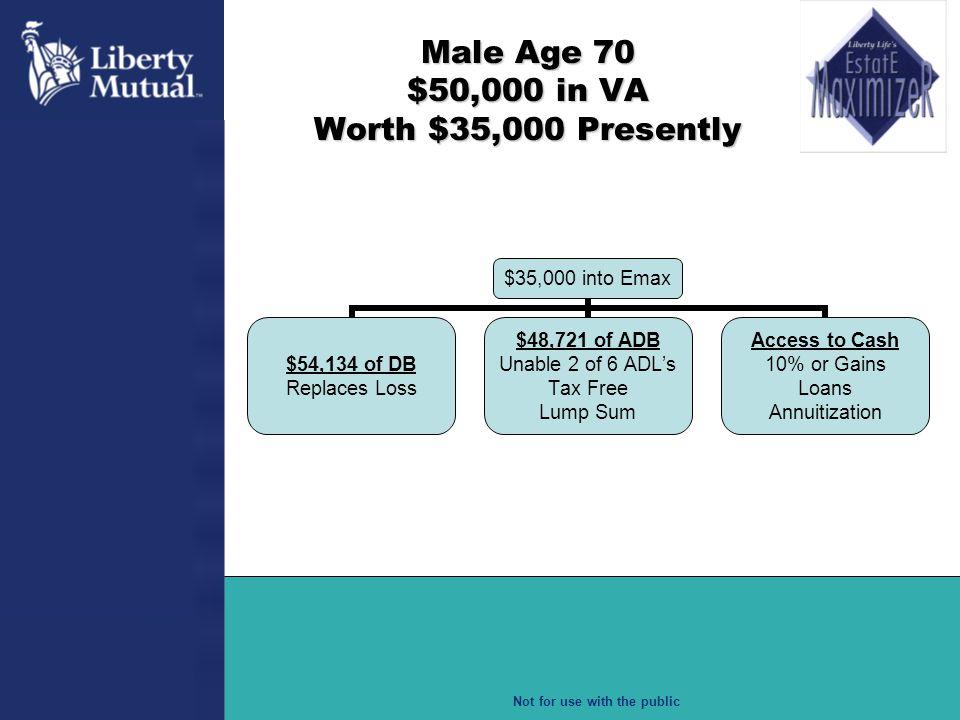 Male Age 70 $50,000 in VA Worth $35,000 Presently