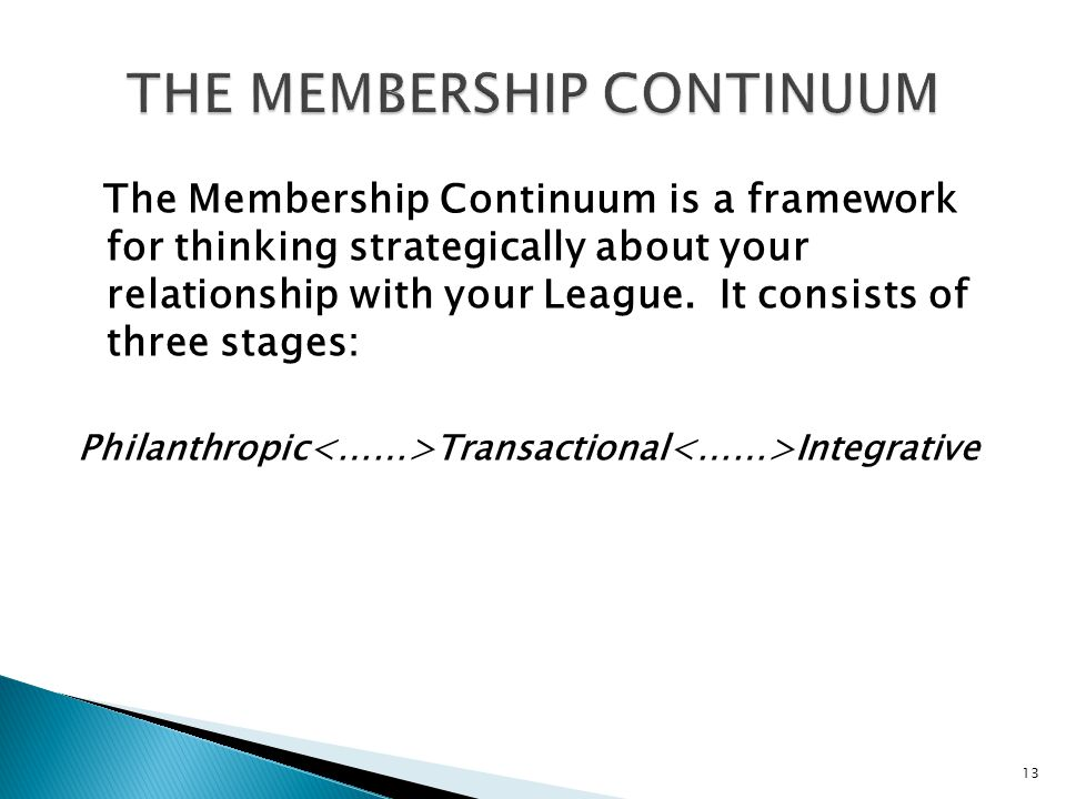 THE MEMBERSHIP CONTINUUM