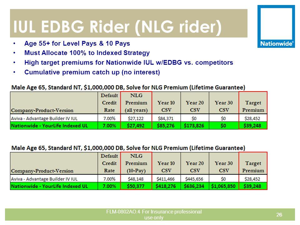 IUL EDBG Rider (NLG rider)