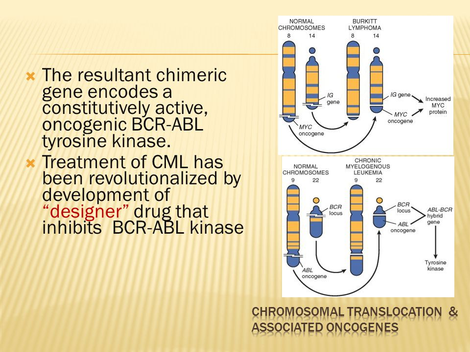 Chromosomal translocation & associated oncogenes
