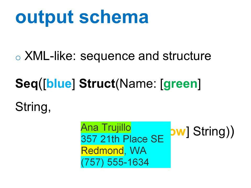 output schema XML-like: sequence and structure