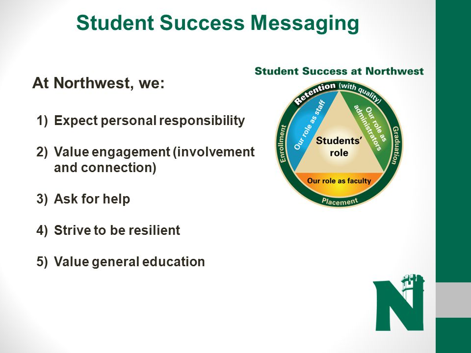Student Success Messaging
