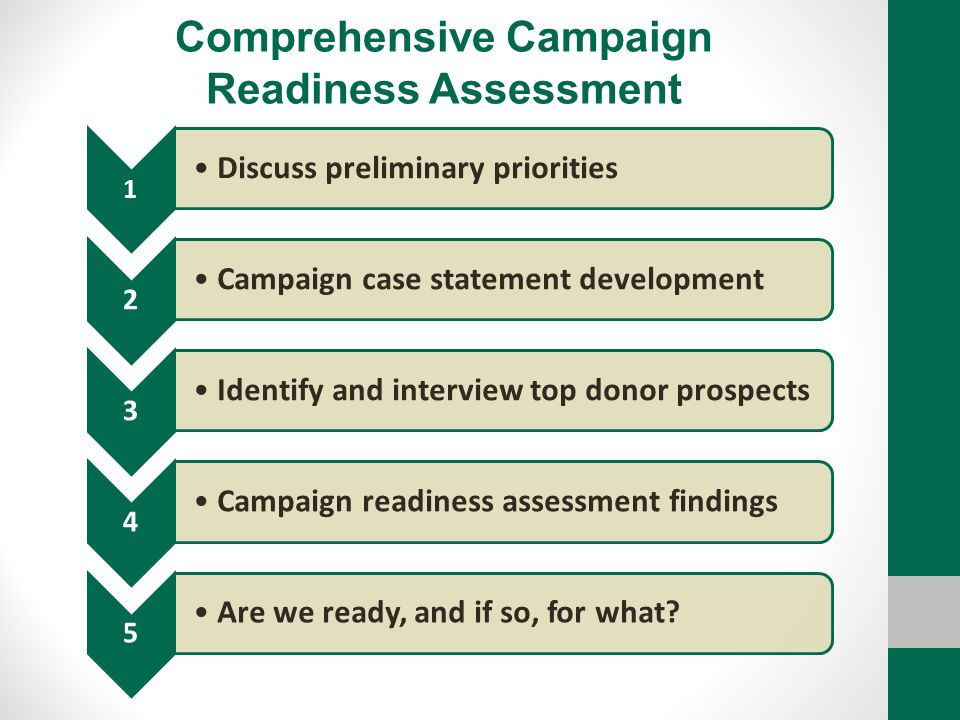 Comprehensive Campaign
