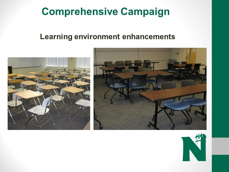 Comprehensive Campaign Learning environment enhancements