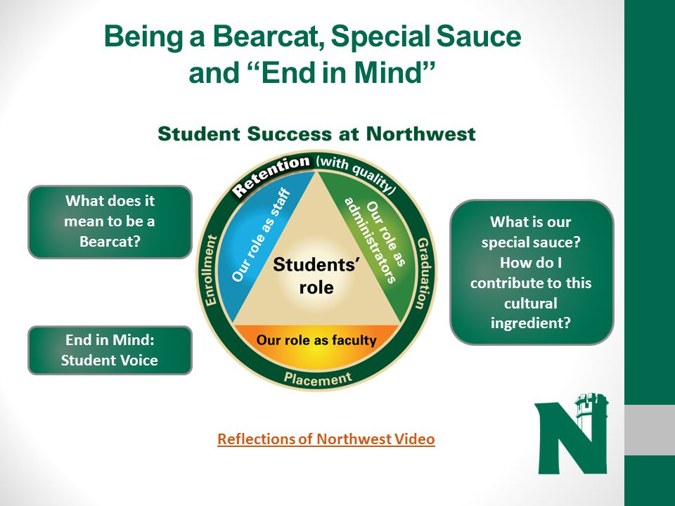 Being a Bearcat, Special Sauce and End in Mind