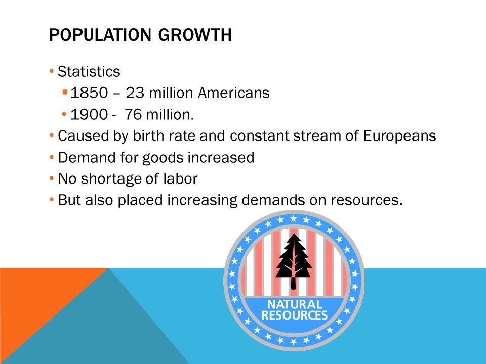 Population Growth Statistics 1850 – 23 million Americans
