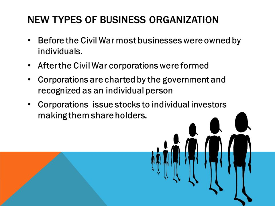 New Types of Business Organization