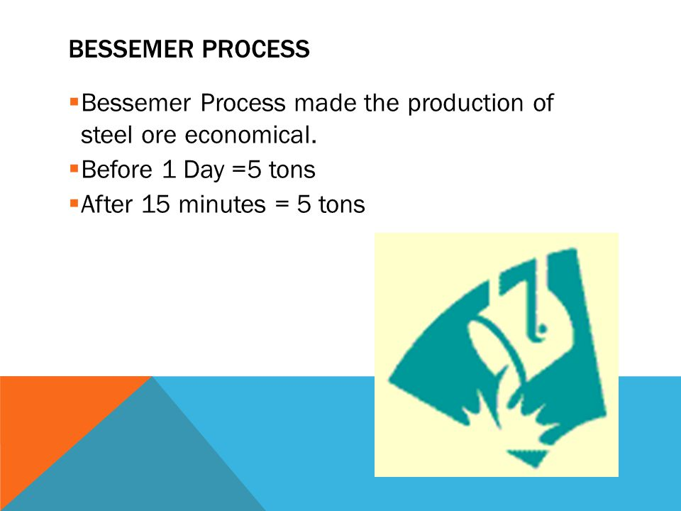 Bessemer Process Bessemer Process made the production of steel ore economical. Before 1 Day =5 tons.
