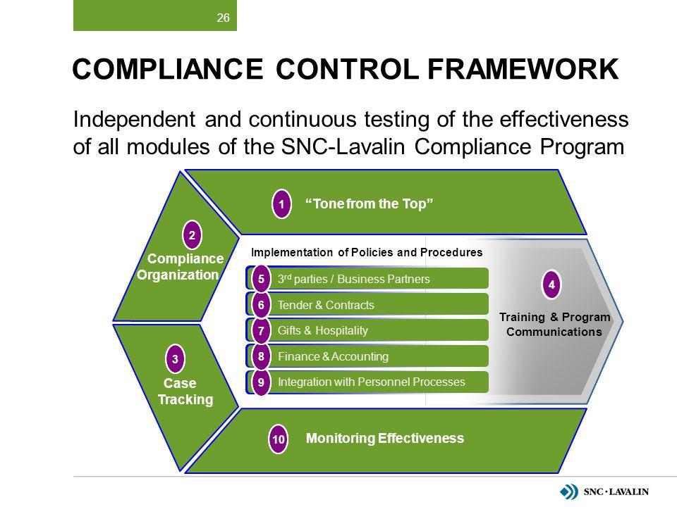 Compliance Control Framework