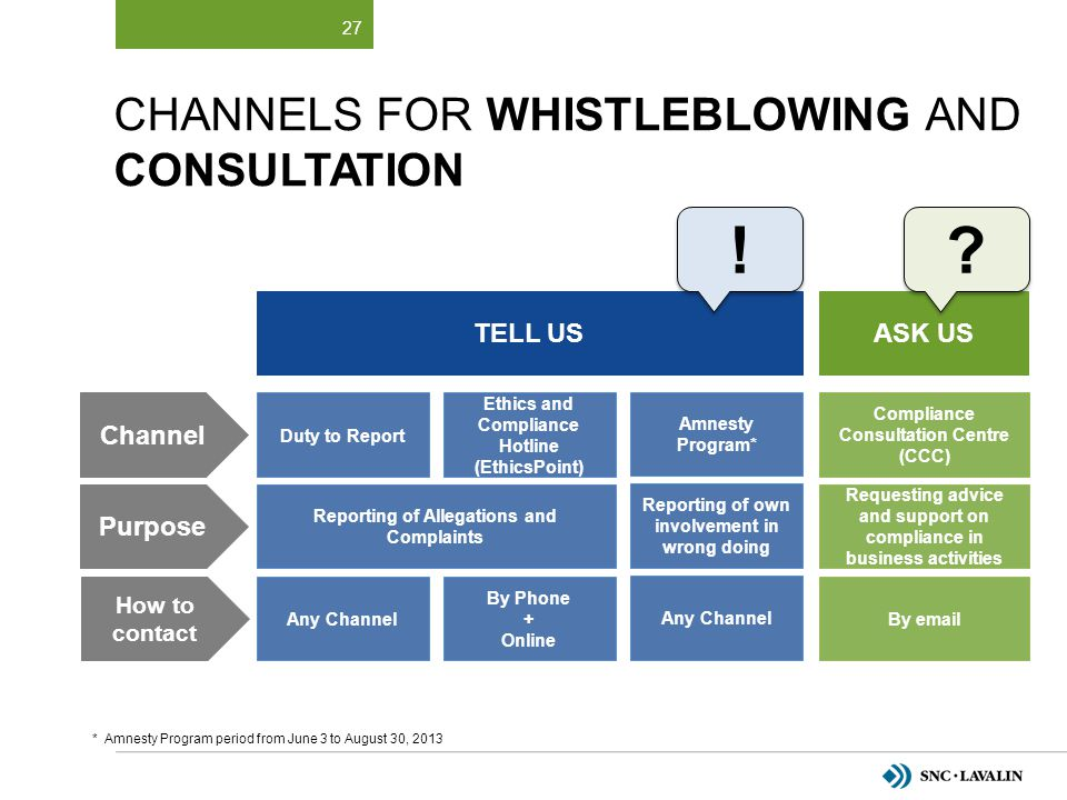 Channels for Whistleblowing and Consultation