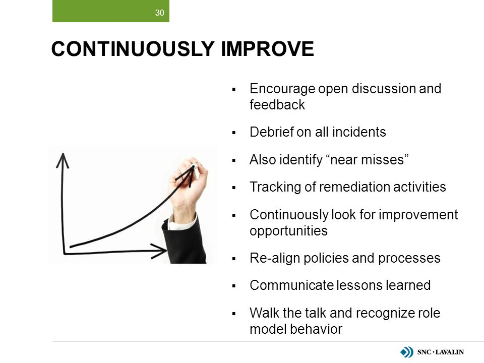 CONTINUOUSLY IMPROVE Encourage open discussion and feedback