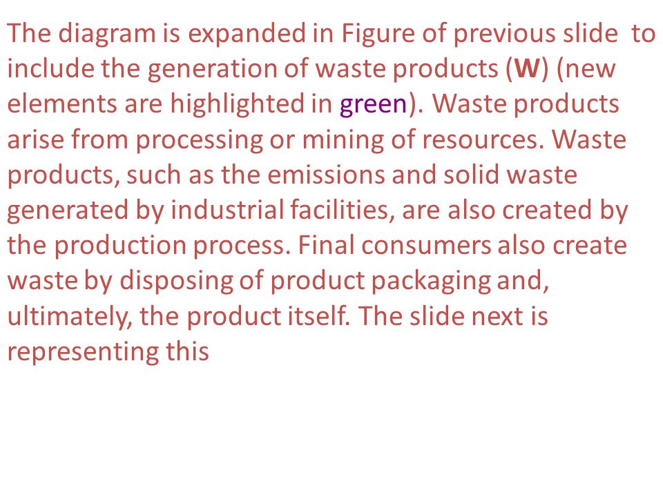 The diagram is expanded in Figure of previous slide to include the generation of waste products (W) (new elements are highlighted in green).