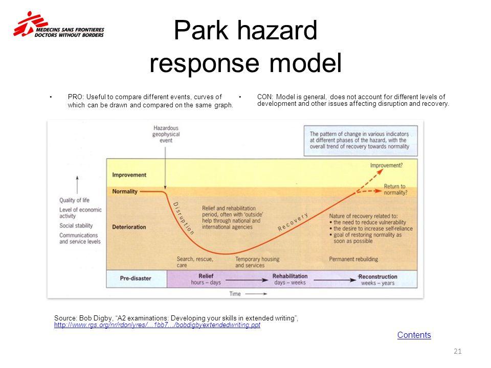 Park hazard response model