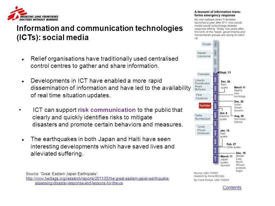Information and communication technologies (ICTs): social media