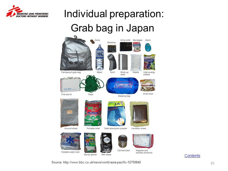 Individual preparation: Grab bag in Japan.