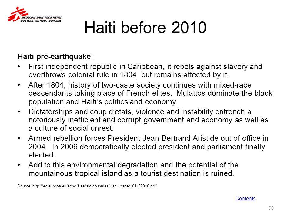 Haiti before 2010 Haiti pre-earthquake: