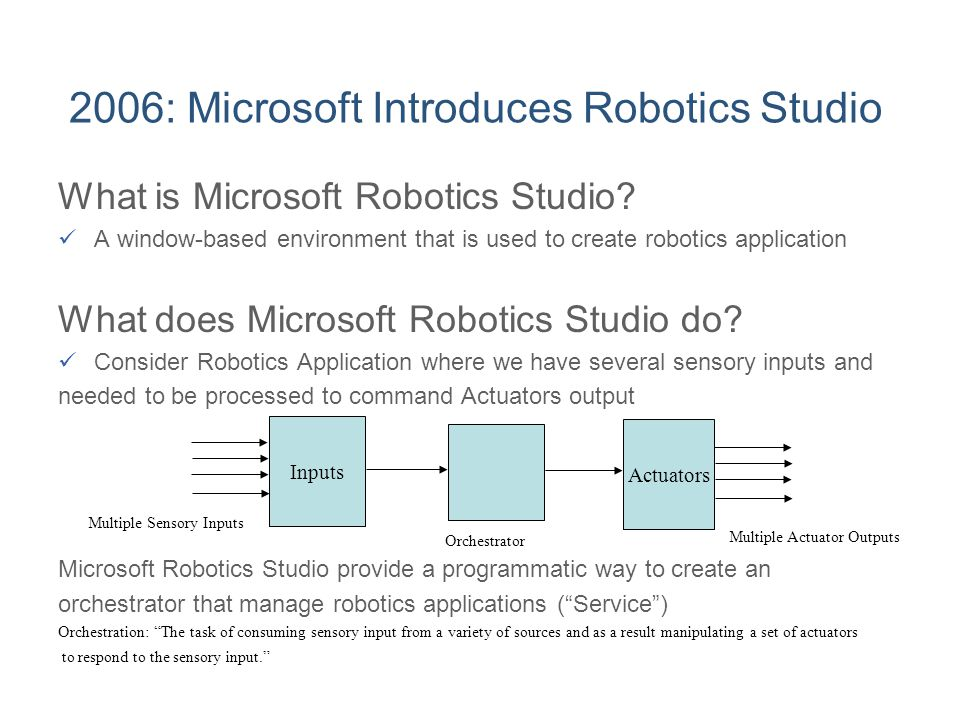 2006: Microsoft Introduces Robotics Studio
