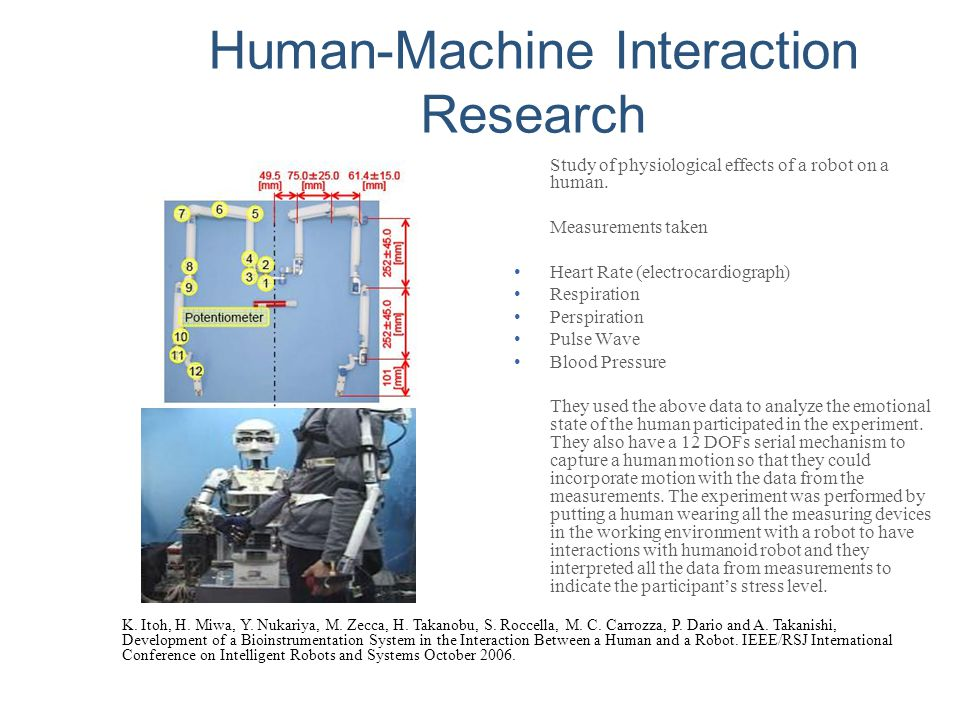 Human-Machine Interaction Research