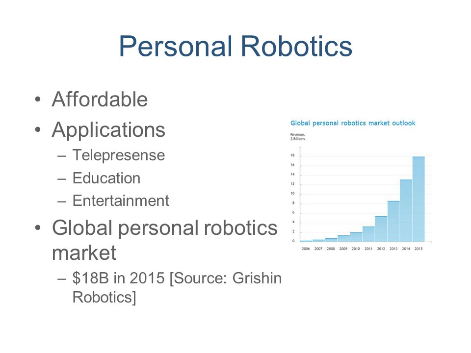 Personal Robotics Affordable Applications