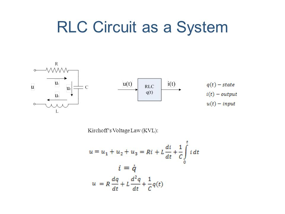 RLC Circuit as a System Kirchoff's Voltage Law (KVL):