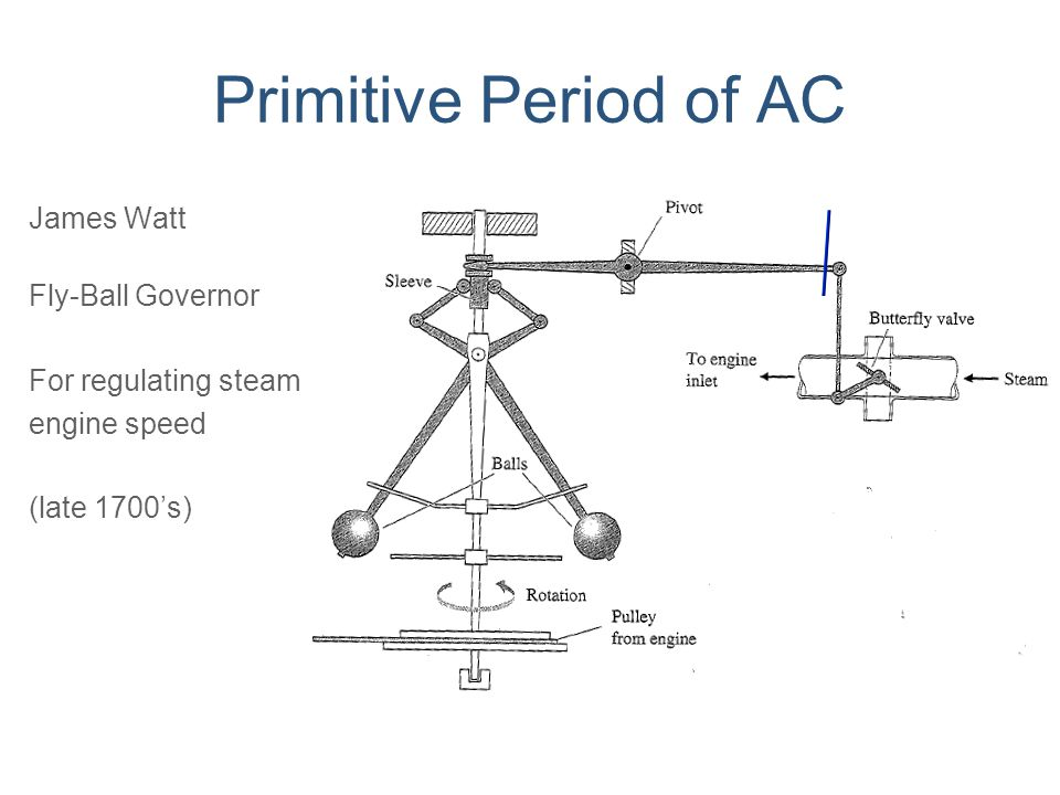 Primitive Period of AC James Watt Fly-Ball Governor For regulating steam engine speed (late 1700's)