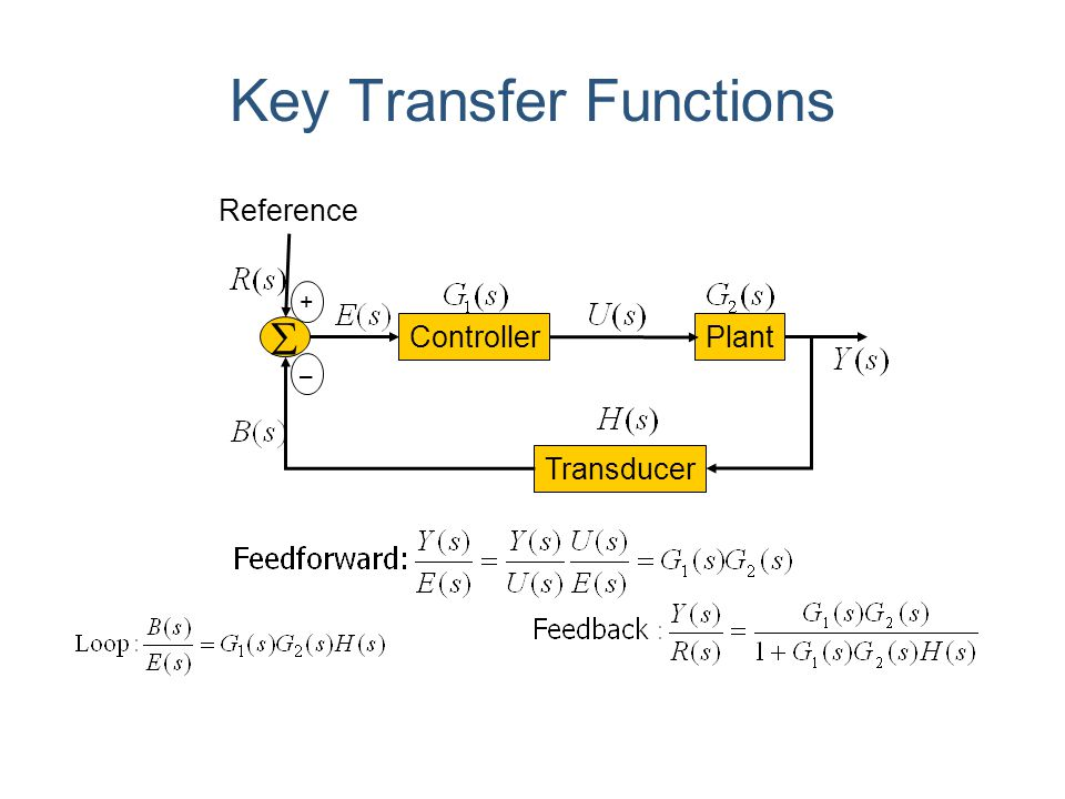 Key Transfer Functions