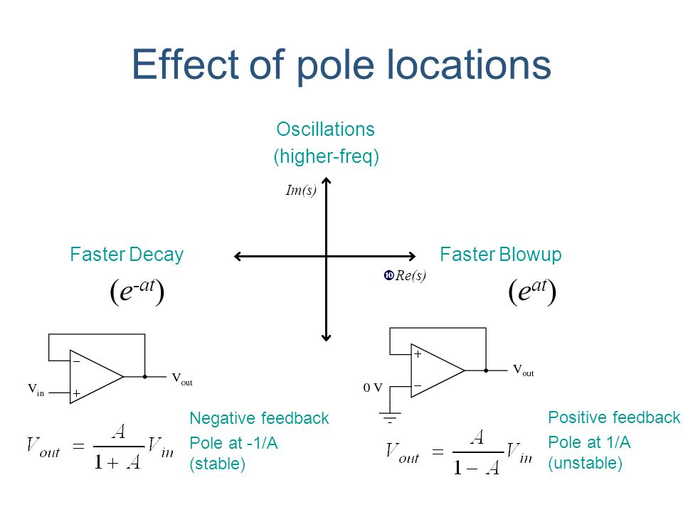 Effect of pole locations